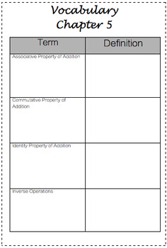 Editable Interactive Notebook Learning Targets & Vocabulary