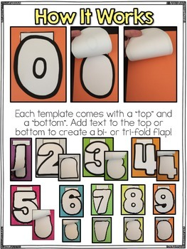 Editable Interactive Notebook NUMBERS Templates { Numbers 0 - 9 }