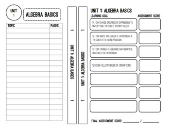 Interactive Notebook Unit Divider/ Table of Contents (EDITABLE)