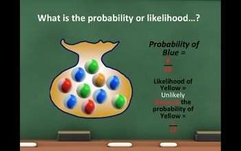 Editable Interactive Probability Powerpoint