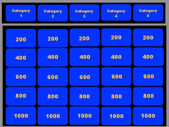 Editable Jeopardy Template for Keynote