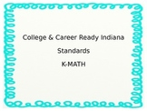 Editable K-MATH Indiana College & Career Ready Standards Posters