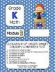 Editable KINDERGARTEN Math Engage New York Binder Covers - Blue Dots