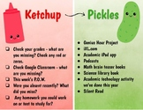 Editable Ketchup Pickles Must Do / Done / Finished Early /
