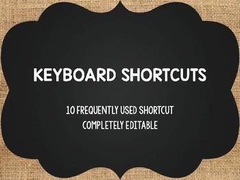 Editable Keyboard Shortcuts Posters