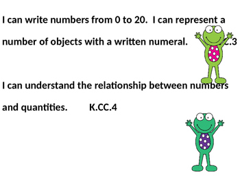 Editable Kindergarten ELA and Math Common Core I Can Statements