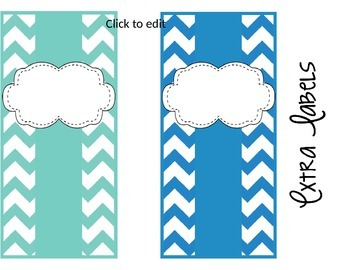 Editable Labels/Poster/Banner for the Chevron Classroom Decor Set
