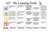 Editable Learning Goal Student Tracker/Scale Kindergarten