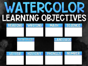 Editable Learning Objectives in Aqua Watercolor Theme