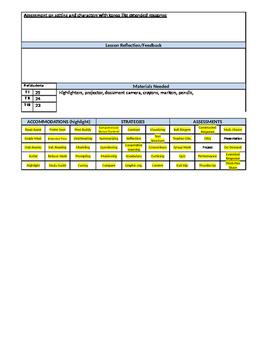 Editable Lesson Plan- Setting (RL.4.3)