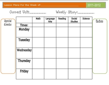 Editable lesson plan template by kasey nichols tpt for Lesson plan template for kindergarten teacher