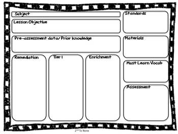 Editable Lesson Plan Template {Common Core Compatible}