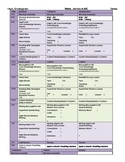 Editable Lesson Plan Templates for Elementary All Subjects