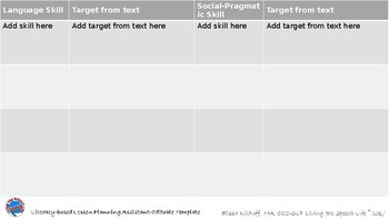 Editable Literacy-based Lesson Plan Template