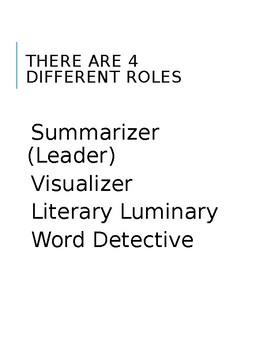 Editable Literature Circles
