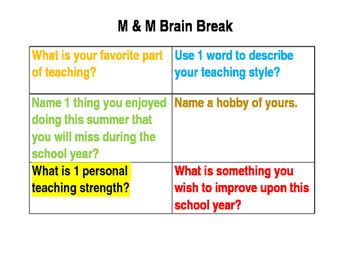 Editable M & M Question Template