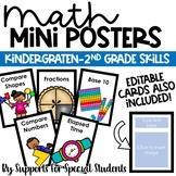 Editable Math Mini Posters - Number Sense, Computation, Time, Money & More!