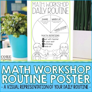 Editable Math Workshop Daily Routine Poster