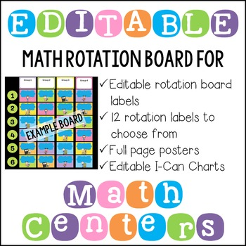 Editable Math Workshop Center Rotation Board