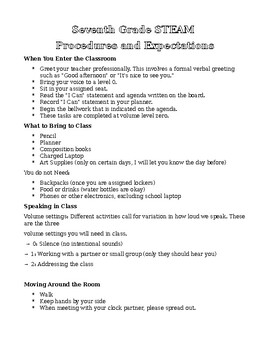Editable Middle School Procedures Powerpoint and Guided Notes