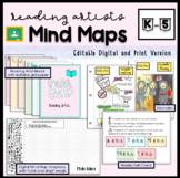Mind Maps for Reading Comprehension & Note taking (Editabl