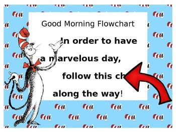 Editable Morning Flowchart- Dr. S Style