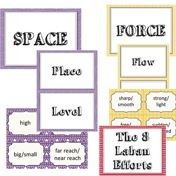 Editable Movement Word Wall- BRIGHTS