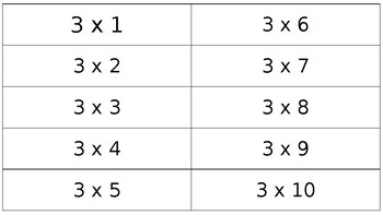 Editable Multiplication and Division Flashcards