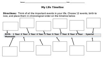 Editable My Life Timeline
