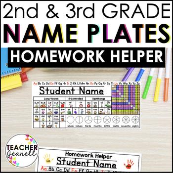 Editable Name Plate/Desk Helper and Homework Helper for Gr