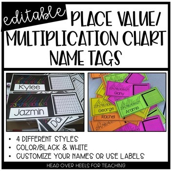 Editable Name Tags {Place Value & Multiplication}