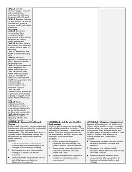 Editable New York State Intermediate Health Daily Lesson Plan