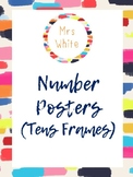 Editable Number Posters
