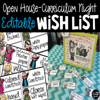 Editable Open House Wish List