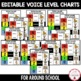 Editable PBIS Voice Level Charts (for classrooms and around school)
