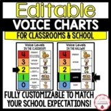 Editable PBIS Voice Level Charts (for classrooms and aroun