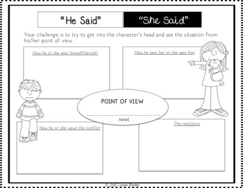 Point of View Graphic Organizers-{Editable}