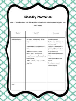 Editable Paraprofessional Handbook