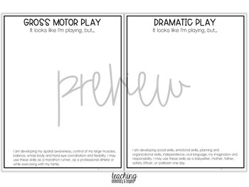 Communicating Play Based Learning to Parents {Scrapbook}