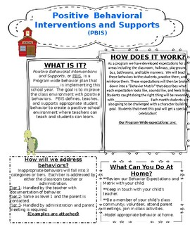 Editable Parent Newsletter Introducing PBIS