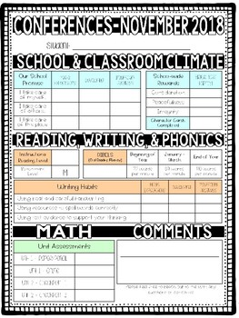 Editable Parent/Teacher Conference Form!