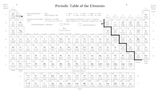 Editable Periodic Table of the Elements