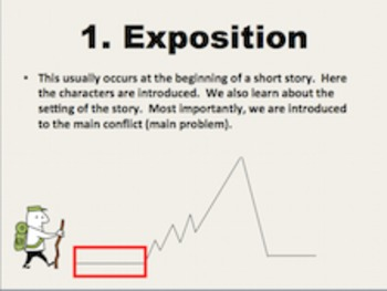 Editable Plot Structure/Dramatic Structure PowerPoint