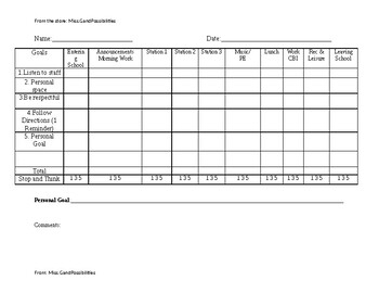 Editable Point Sheet