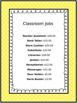 Editable Polka Dot Classroom Economy Signs: Classroom Jobs, Credits/Debits