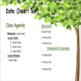 Editable Powerpoint Class Agenda Slides - Spring Edition