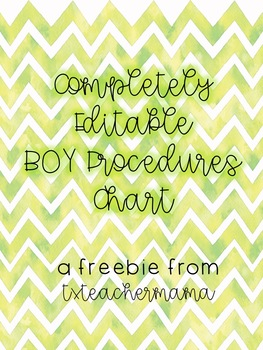 Editable Procedures List