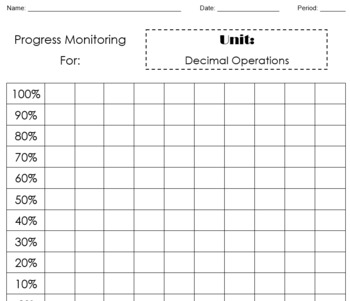 Editable Progress Monitoring for 7th Grade Math