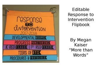 Editable RTI flipbook