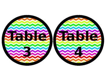 Editable Rainbow Chevron Table Numbers